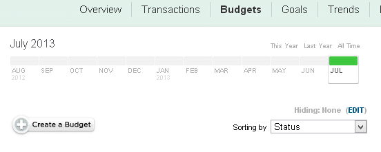 I Heart Budgeting On Mint.com