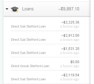 Four Figure Student Loans. W00t!