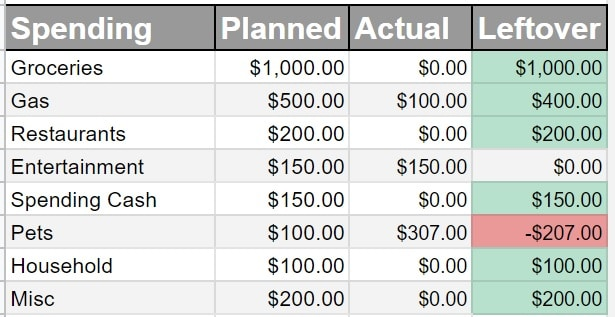 budget screenshot spending