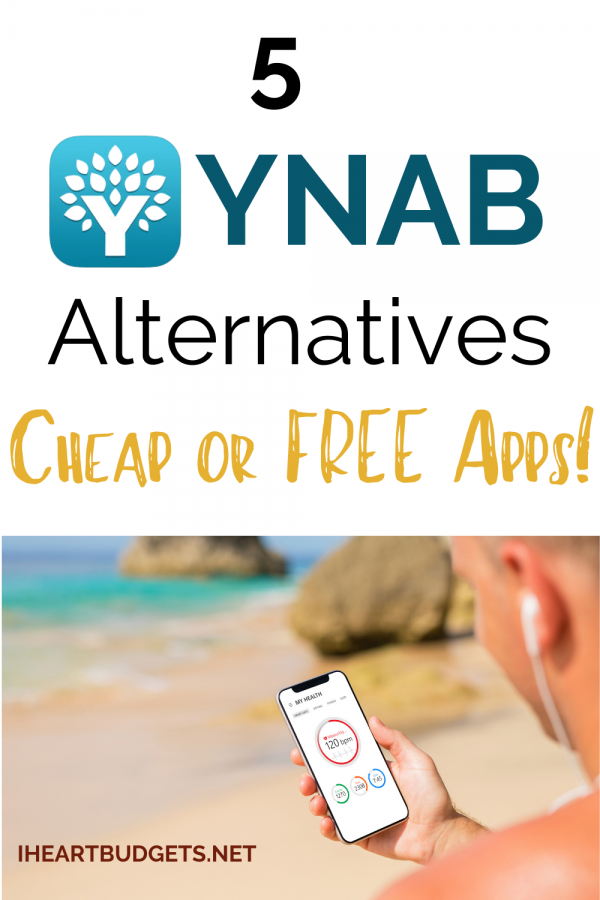 YNAB Alternatives
